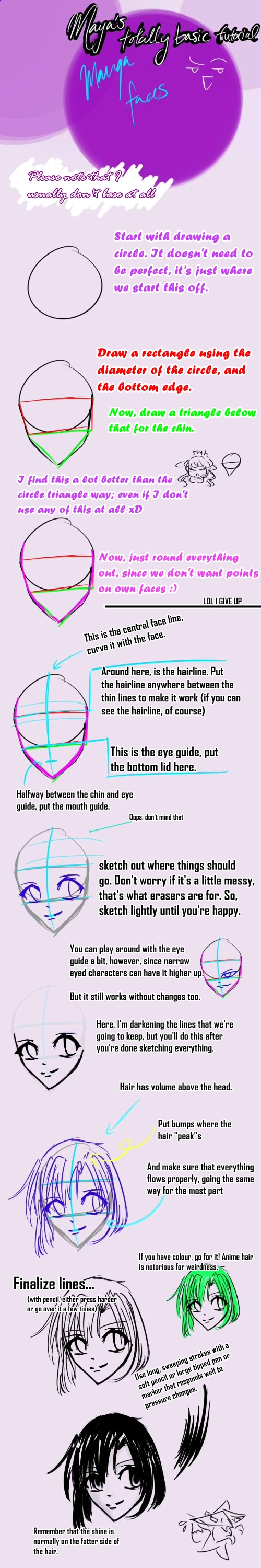 Face structure tutorial.